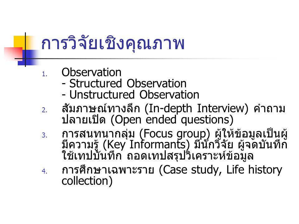 การวิจัยเชิงคุณภาพ 1.Observation - Structured Observation - Unstructured Observation 2.