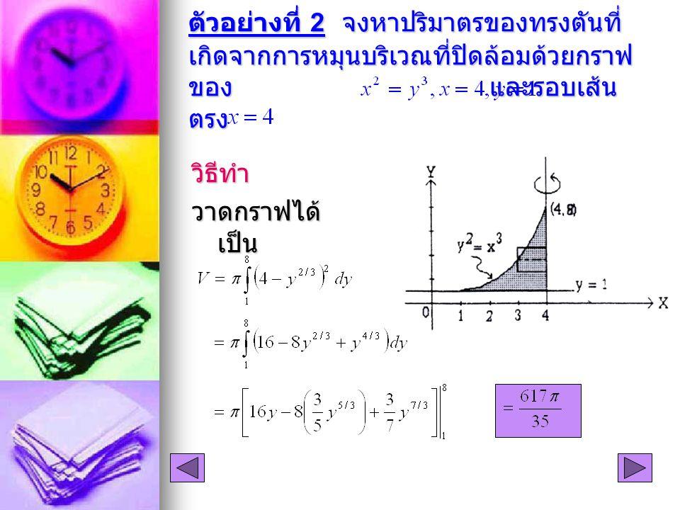 ตัวอย่างที่ 2 จงหาปริมาตรของทรงตันที่ เกิดจากการหมุนบริเวณที่ปิดล้อมด้วยกราฟ ของ และรอบเส้น ตรง วิธีทำ วาดกราฟได้ เป็น