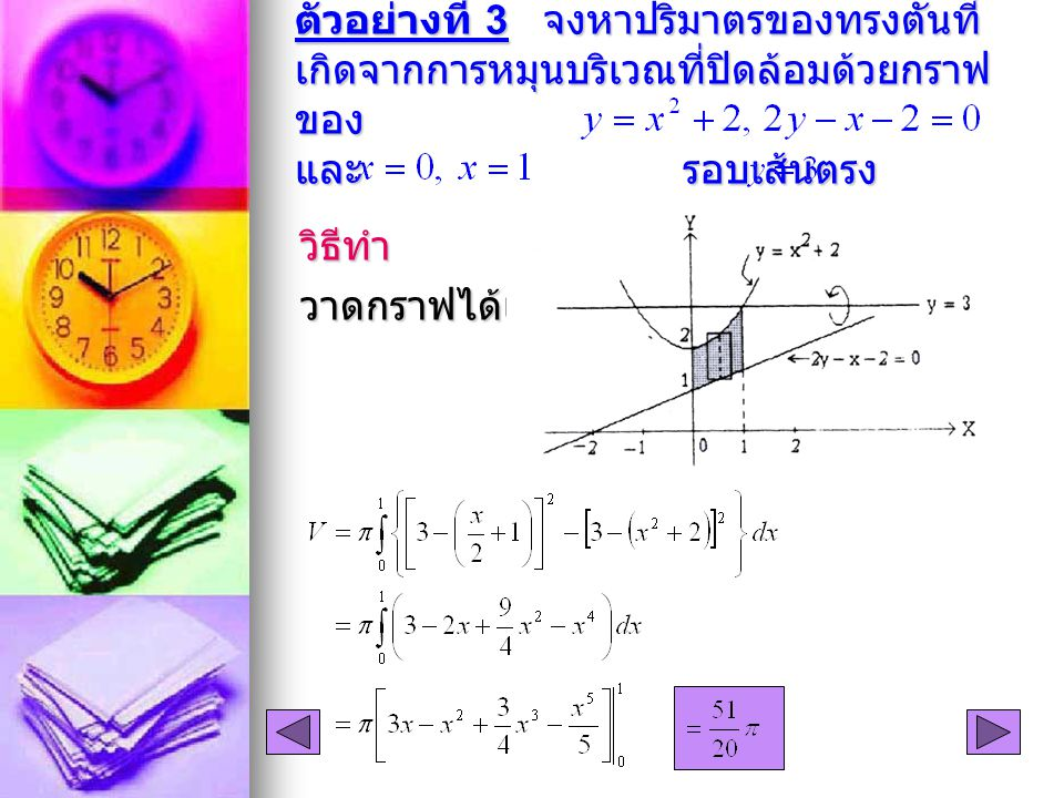 ตัวอย่างที่ 3 จงหาปริมาตรของทรงตันที่ เกิดจากการหมุนบริเวณที่ปิดล้อมด้วยกราฟ ของ และ รอบเส้นตรง วิธีทำวาดกราฟได้เป็น