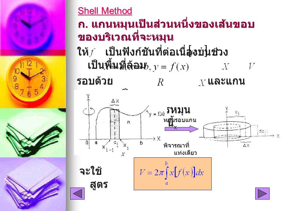 ให้ เป็นฟังก์ชันที่ต่อเนื่องบนช่วง เป็นพื้นที่ล้อม รอบด้วย และแกน และ เป็น ปริมาตรที่เกิดจากการหมุน รอบแกน พิจารณาจากรูปดังนี้ Shell Method ก.