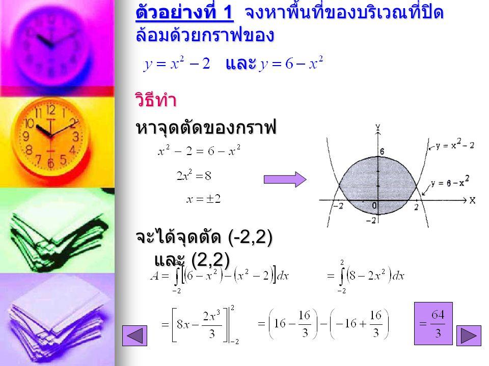 ตัวอย่างที่ 1 จงหาพื้นที่ของบริเวณที่ปิด ล้อมด้วยกราฟของ และ วิธีทำหาจุดตัดของกราฟ จะได้จุดตัด (-2,2) และ (2,2)