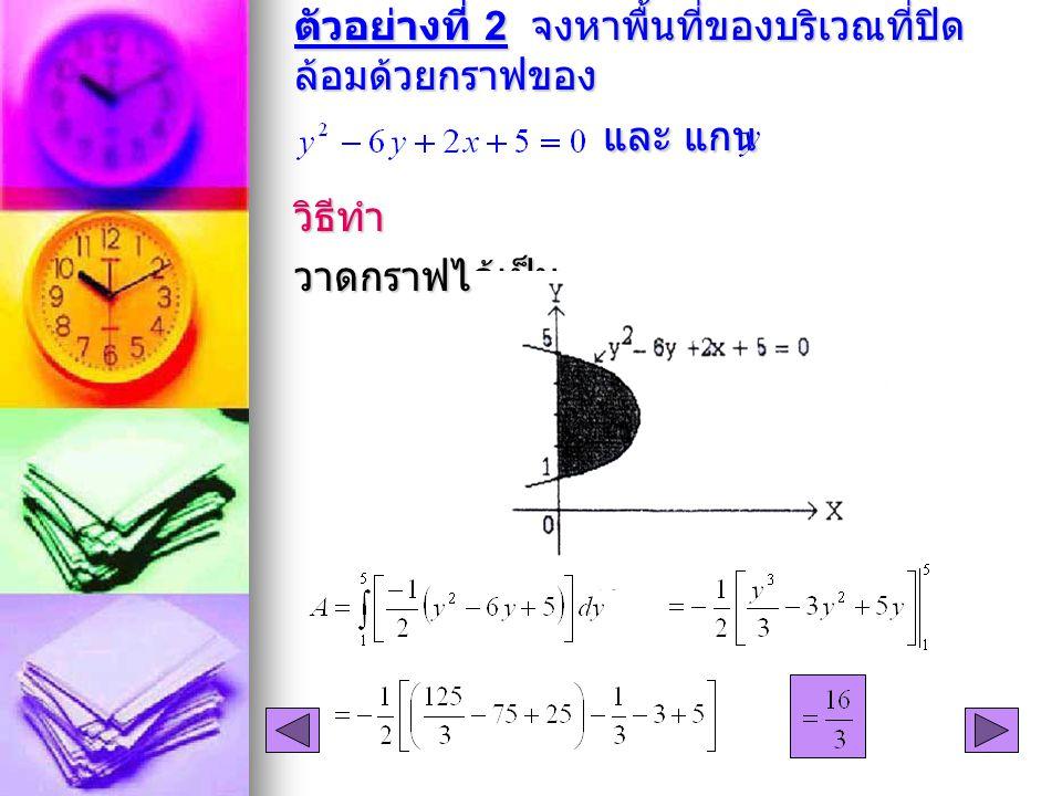 ตัวอย่างที่ 2 จงหาพื้นที่ของบริเวณที่ปิด ล้อมด้วยกราฟของ และ แกน วิธีทำวาดกราฟได้เป็น