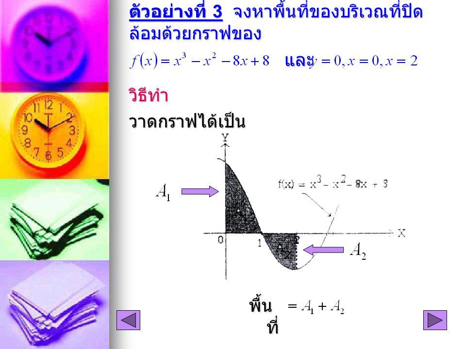 ตัวอย่างที่ 3 จงหาพื้นที่ของบริเวณที่ปิด ล้อมด้วยกราฟของ และ วิธีทำวาดกราฟได้เป็น พื้น ที่