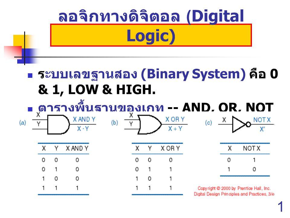 14 ลอจิกทางดิจิตอล (Digital Logic) ระบบเลขฐานสอง (Binary System) คือ 0 & 1, LOW & HIGH.