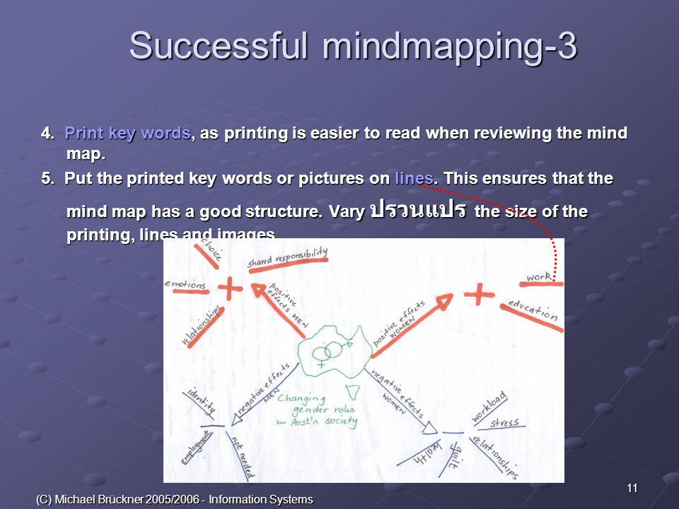 11 (C) Michael Brückner 2005/2006 - Information Systems Successful mindmapping-3 4. Print key words, as printing is easier to read when reviewing the