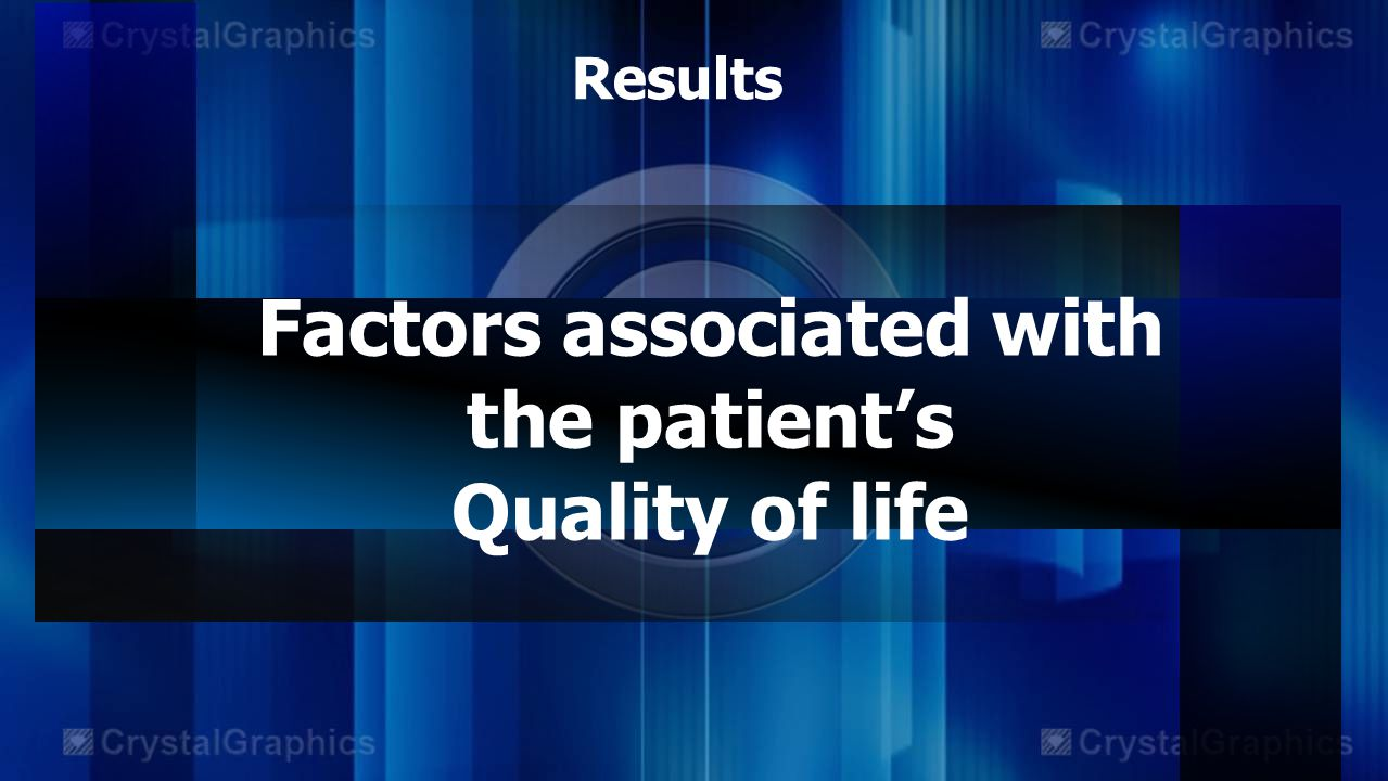 Factors associated with the patient's Quality of life Results
