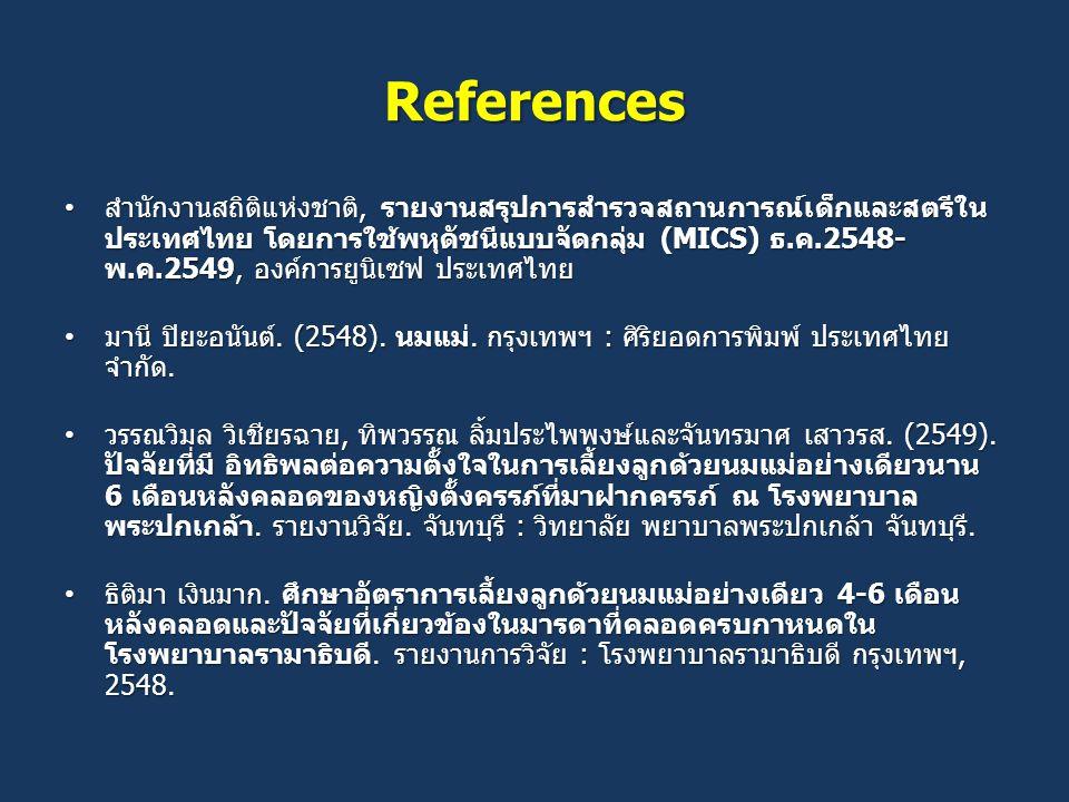 References สำนักงานสถิติแห่งชาติ, รายงานสรุปการสำรวจสถานการณ์เด็กและสตรีใน ประเทศไทย โดยการใช้พหุดัชนีแบบจัดกลุ่ม (MICS) ธ.ค.2548- พ.ค.2549, องค์การยูนิเซฟ ประเทศไทย สำนักงานสถิติแห่งชาติ, รายงานสรุปการสำรวจสถานการณ์เด็กและสตรีใน ประเทศไทย โดยการใช้พหุดัชนีแบบจัดกลุ่ม (MICS) ธ.ค.2548- พ.ค.2549, องค์การยูนิเซฟ ประเทศไทย มานี ปิยะอนันต์.