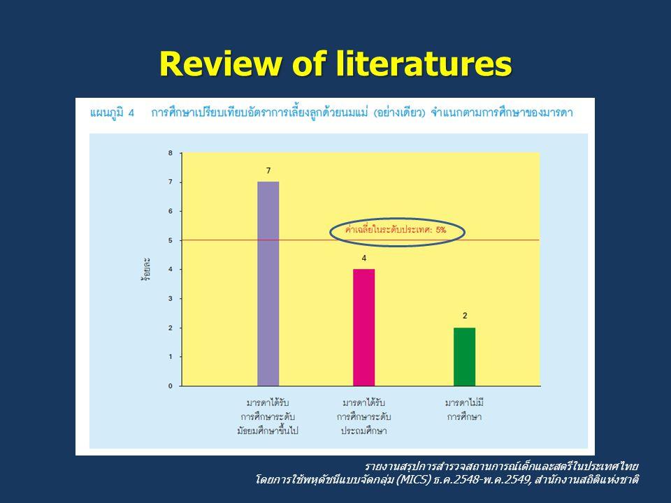 Review of literatures รายงานสรุปการสำรวจสถานการณ์เด็กและสตรีในประเทศไทย โดยการใช้พหุดัชนีแบบจัดกลุ่ม (MICS) ธ.ค.2548-พ.ค.2549, สำนักงานสถิติแห่งชาติ