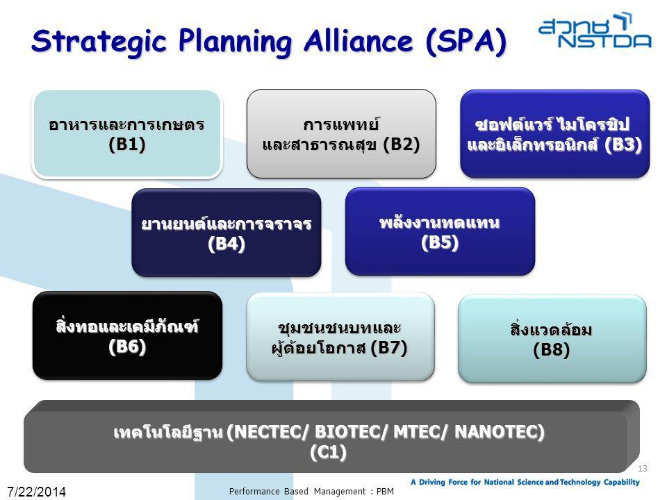 7/22/2014 Performance Based Management : PBM 13 Strategic Planning Alliance (SPA) ยานยนต์และการจราจร (B4) ยานยนต์และการจราจร อาหารและการเกษตร (B1) อาห