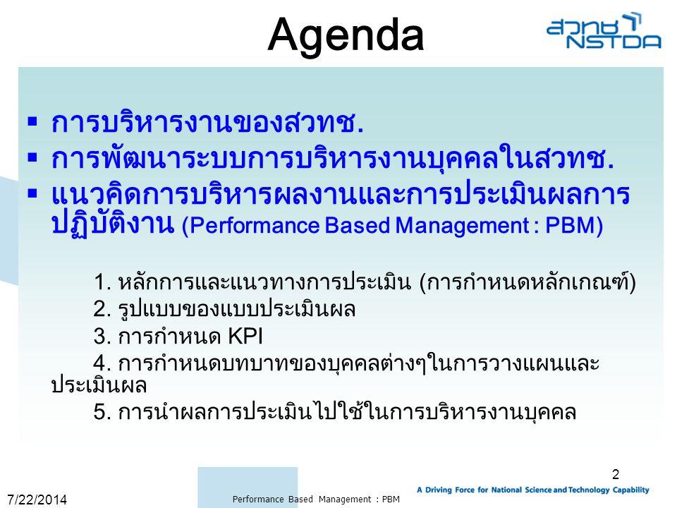7/22/2014 Performance Based Management : PBM 2 Agenda  การบริหารงานของสวทช.  การพัฒนาระบบการบริหารงานบุคคลในสวทช.  แนวคิดการบริหารผลงานและการประเมิ
