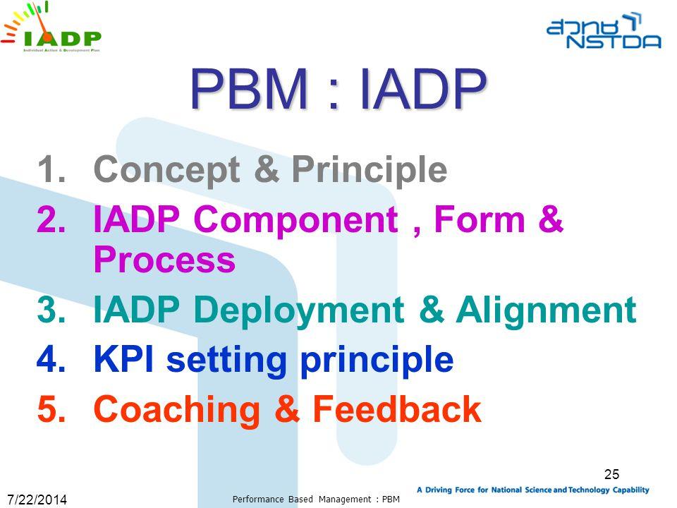 7/22/2014 Performance Based Management : PBM 25 PBM : IADP 1.Concept & Principle 2.IADP Component, Form & Process 3.IADP Deployment & Alignment 4.KPI
