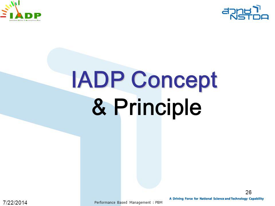 7/22/2014 Performance Based Management : PBM 26 IADP Concept & Principle