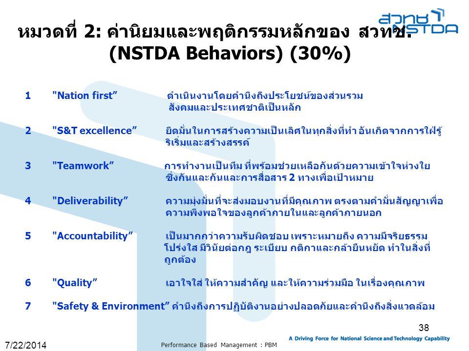 7/22/2014 Performance Based Management : PBM 38 หมวดที่ 2: ค่านิยมและพฤติกรรมหลักของ สวทช. (NSTDA Behaviors) (30%) 1