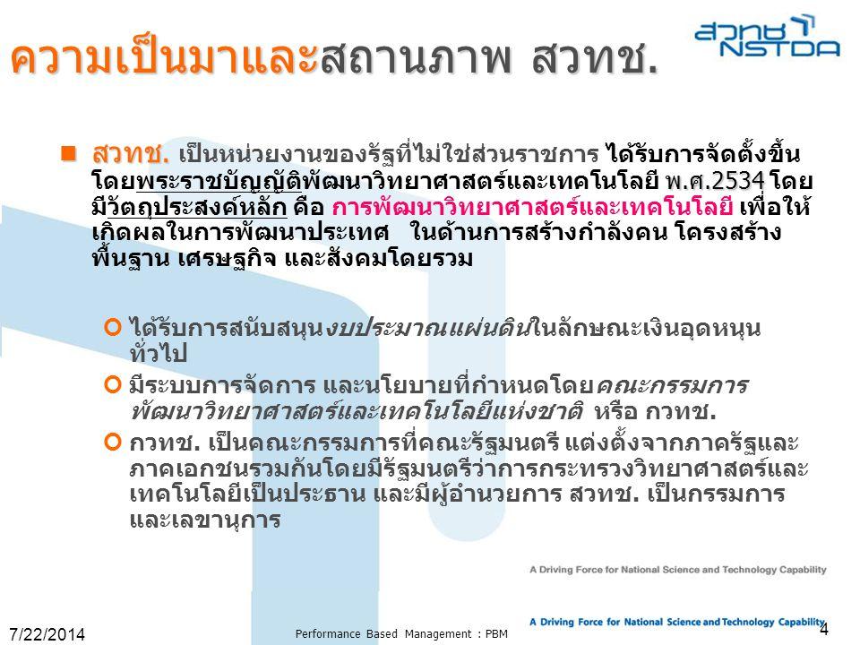 7/22/2014 Performance Based Management : PBM 4 ความเป็นมาและสถานภาพ สวทช. สวทช. พ.ศ.2534 สวทช. เป็นหน่วยงานของรัฐที่ไม่ใช่ส่วนราชการ ได้รับการจัดตั้งข