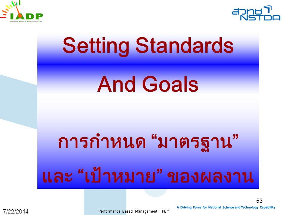 "7/22/2014 Performance Based Management : PBM 53 Setting Standards And Goals การกำหนด ""มาตรฐาน"" และ ""เป้าหมาย"" ของผลงาน"