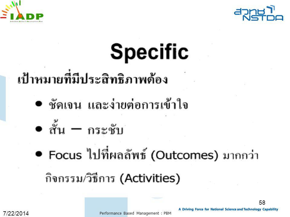 7/22/2014 Performance Based Management : PBM 58
