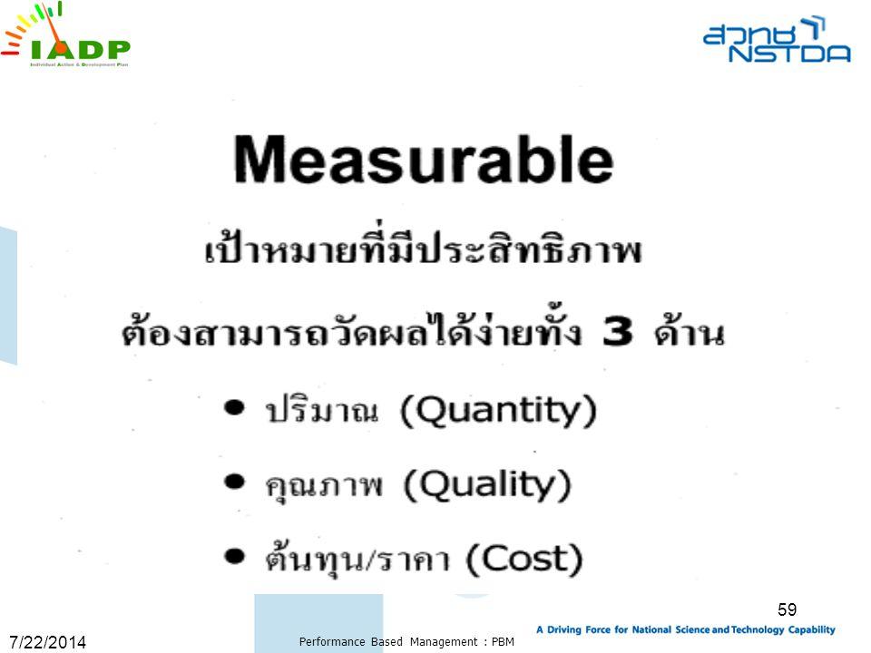 7/22/2014 Performance Based Management : PBM 59