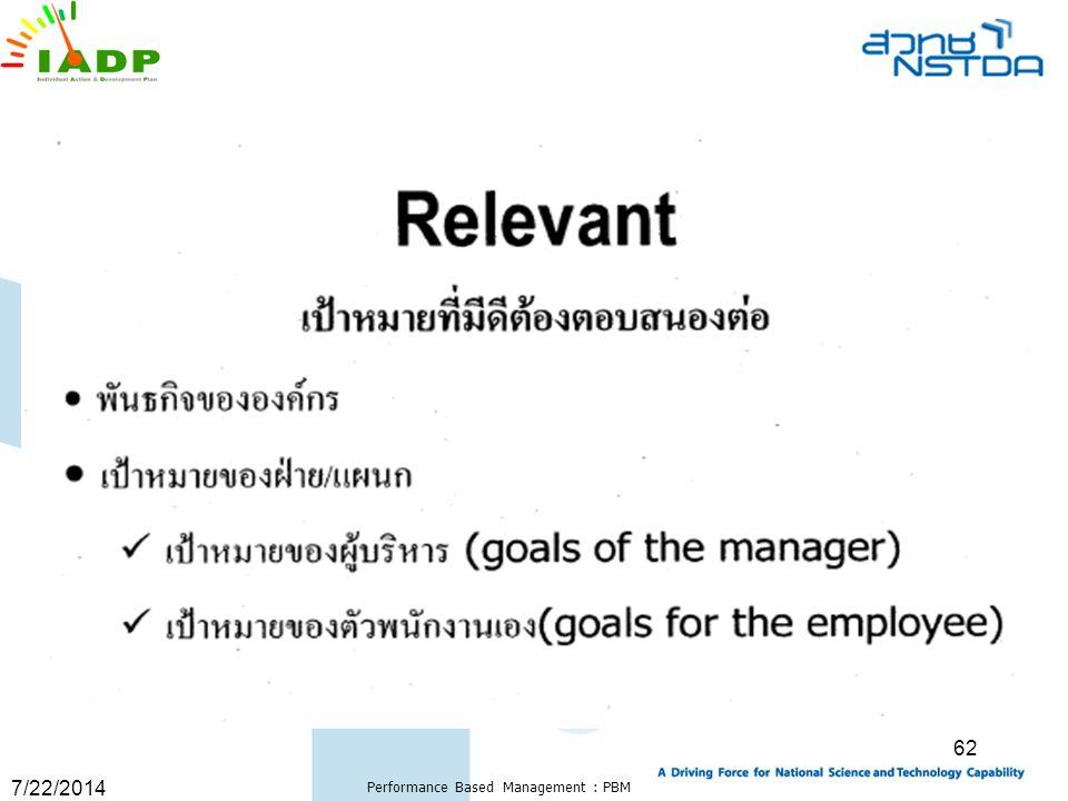 7/22/2014 Performance Based Management : PBM 62