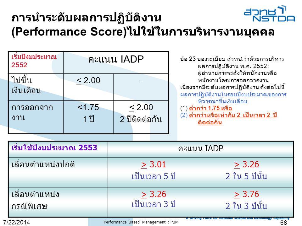 7/22/2014 Performance Based Management : PBM 68 การนำระดับผลการปฏิบัติงาน (Performance Score) ไปใช้ในการบริหารงานบุคคล เริ่มปีงบประมาณ 2552 คะแนน IADP