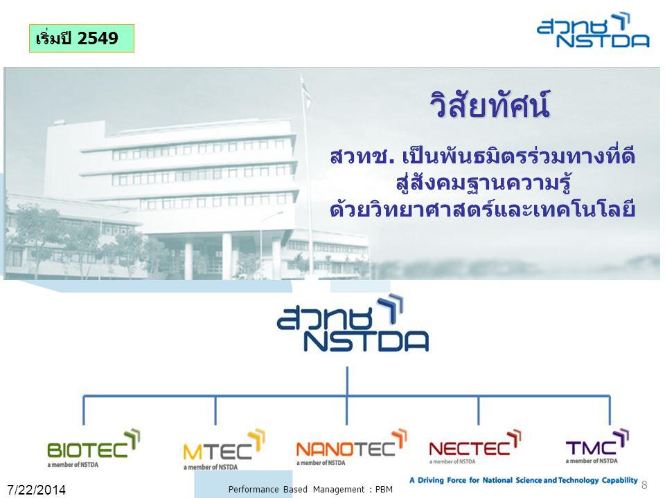 7/22/2014 Performance Based Management : PBM 9 9 พันธกิจ สวทช.