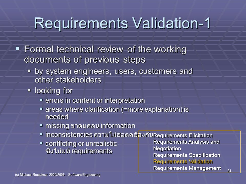 (c) Michael Brueckner 2005/ Software Engineering 24 Requirements Validation-1  Formal technical review of the working documents of previous steps  by system engineers, users, customers and other stakeholders  looking for  errors in content or interpretation  areas where clarification (=more explanation) is needed  missing ขาดแคลน information  inconsistencies ความไม่สอดคล้องกัน  conflicting or unrealistic ซึ่งไม่แท้ requirements Requirements Elicitation Requirements Analysis and Negotiation Requirements Specification Requirements Validation Requirements Management