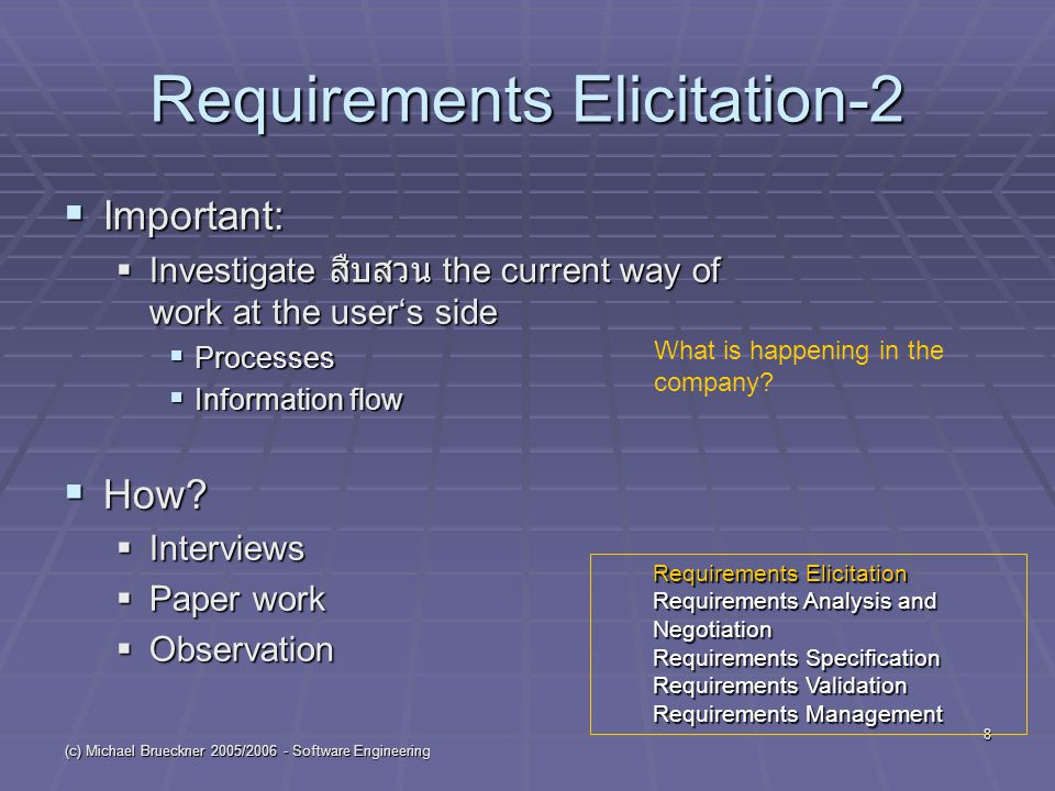 (c) Michael Brueckner 2005/ Software Engineering 8 Requirements Elicitation-2  Important:  Investigate สืบสวน the current way of work at the user's side  Processes  Information flow  How.