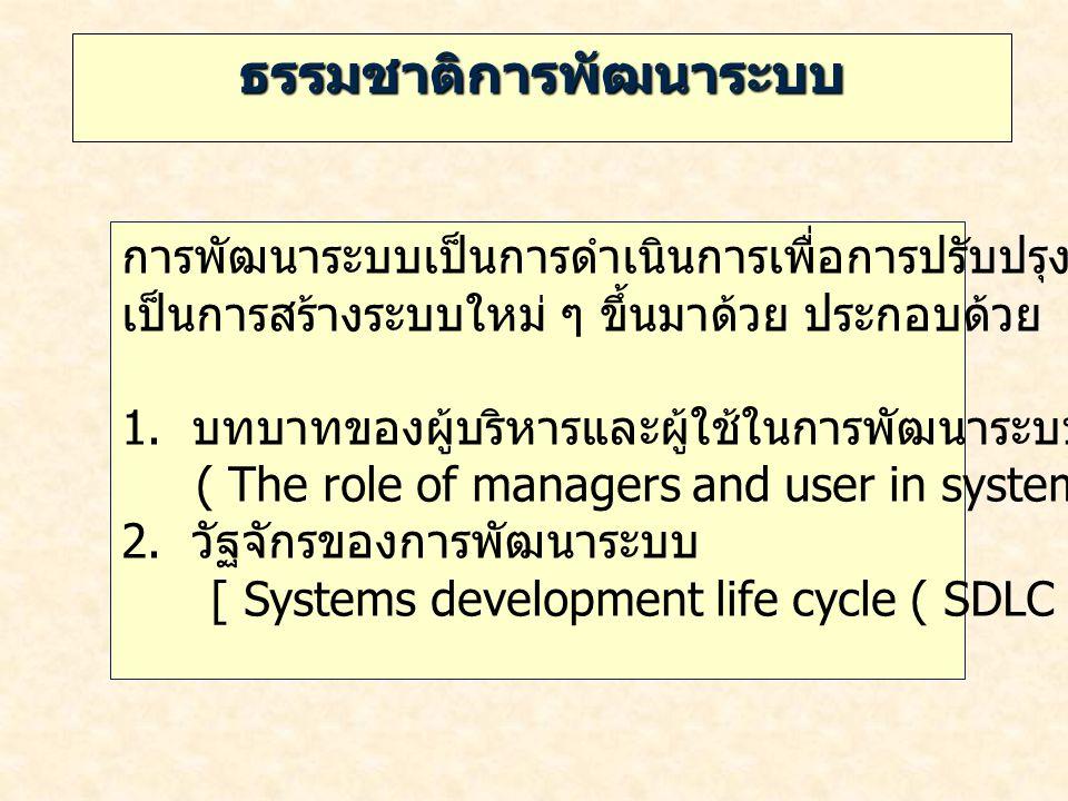 ธรรมชาติการพัฒนาระบบ การพัฒนาระบบเป็นการดำเนินการเพื่อการปรับปรุงระบบเดิมและ เป็นการสร้างระบบใหม่ ๆ ขึ้นมาด้วย ประกอบด้วย 1. บทบาทของผู้บริหารและผู้ใช