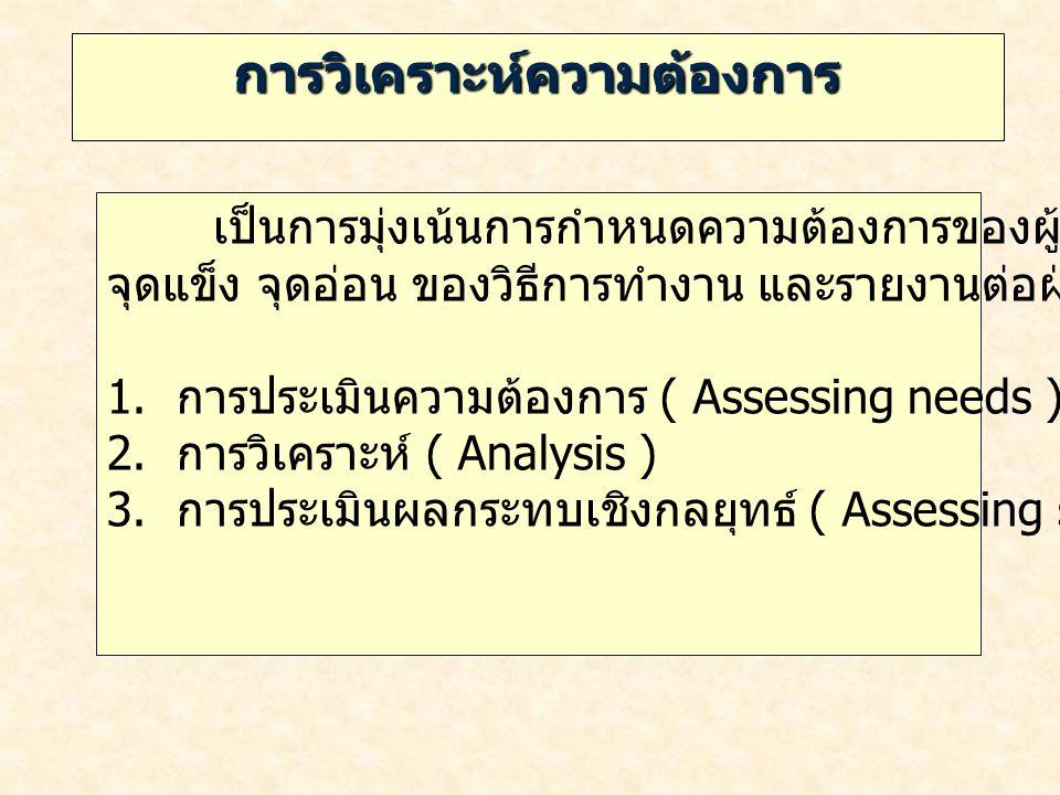 การวิเคราะห์ความต้องการ เป็นการมุ่งเน้นการกำหนดความต้องการของผู้ใช้ การประเมิน จุดแข็ง จุดอ่อน ของวิธีการทำงาน และรายงานต่อฝ่ายบริหาร 1. การประเมินควา