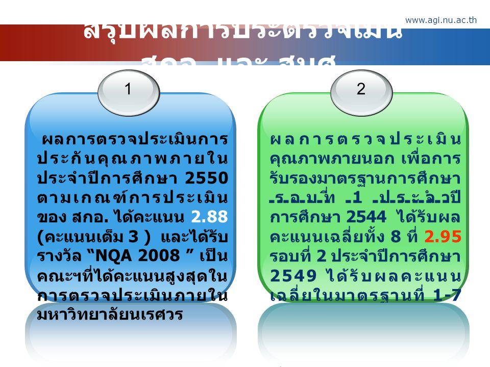 www.themegallery.com Company Logo สรุปผลการประตรวจเมิน สกอ. และ สมศ. 1 ผลการตรวจประเมินการ ประกันคุณภาพภายใน ประจำปีการศึกษา 2550 ตามเกณฑ์การประเมิน ข