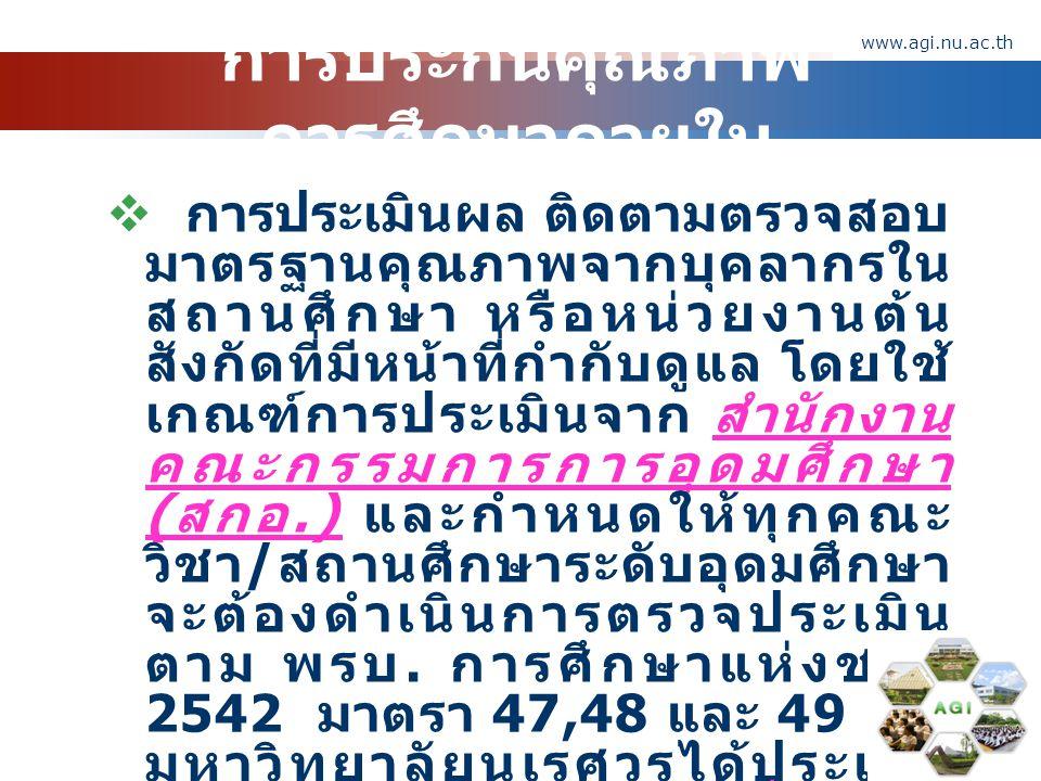 www.themegallery.com Company Logo หลักเกณฑ์การประกัน คุณภาพการศึกษาภายใน 9 องค์ประกอบ /41 ตัวบ่งชี้ การ ควบคุม / ตรวจสอบ 2 การเรียน การสอน 1 ปรัชญา ปณิธาน วัตถุประสงค์ และแผนการดำเนินงาน 3 กิจกรรมพัฒนา นิสิตนักศึกษา 4 การวิจัย 5 การบริการวิชาการ แก่สังคม 6 การทำนุบำรุง ศิลปวัฒนธรรม 7 การบริหารและ การจัดการ 8 การเงินและ งบประมาณ 9 ระบบและกลไก การประกันคุณภาพการศึกษา www.agi.nu.ac.th