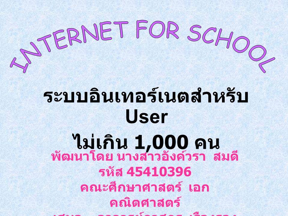 ระบบอินเทอร์เนตสำหรับ User ไม่เกิน 1,000 คน พัฒนาโดย นางสาวอังค์วรา สมดี รหัส 45410396 คณะศึกษาศาสตร์ เอก คณิตศาสตร์ เสนอ อาจารย์ภาสกร เรืองรอง
