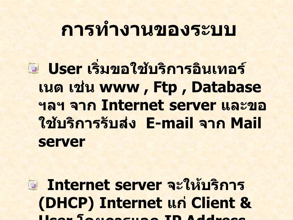 การทำงานของระบบ User เริ่มขอใช้บริการอินเทอร์ เนต เช่น www, Ftp, Database ฯลฯ จาก Internet server และขอ ใช้บริการรับส่ง E-mail จาก Mail server Interne