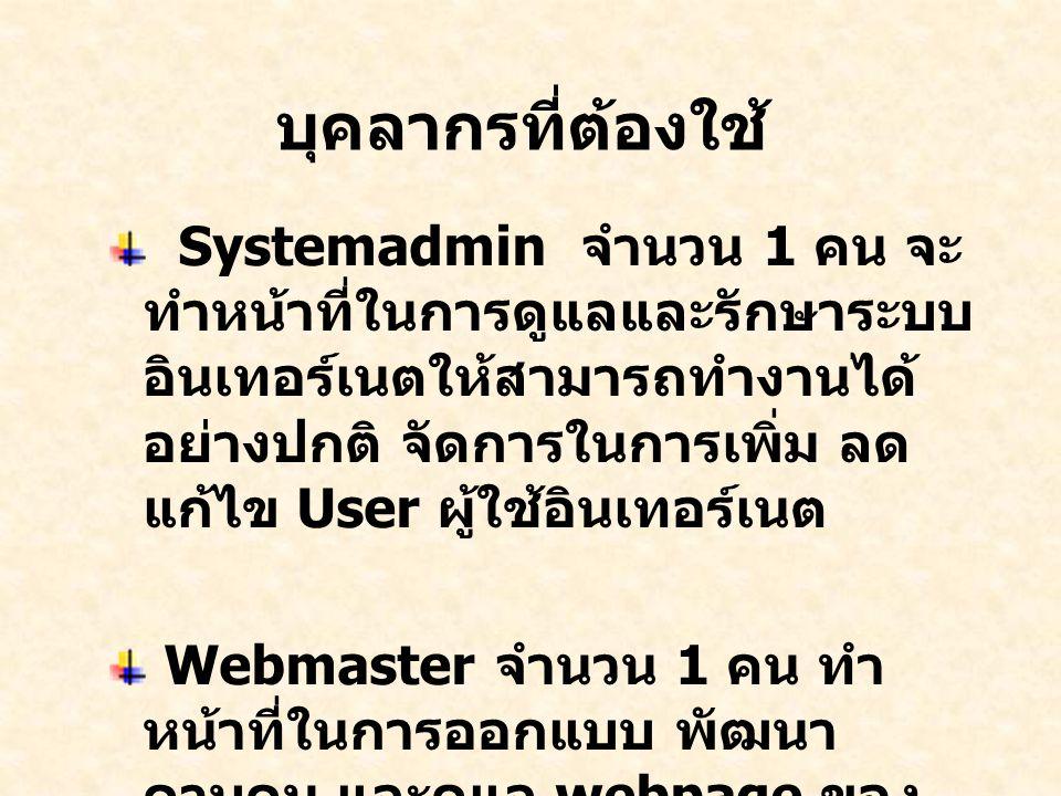 บุคลากรที่ต้องใช้ Systemadmin จำนวน 1 คน จะ ทำหน้าที่ในการดูแลและรักษาระบบ อินเทอร์เนตให้สามารถทำงานได้ อย่างปกติ จัดการในการเพิ่ม ลด แก้ไข User ผู้ใช