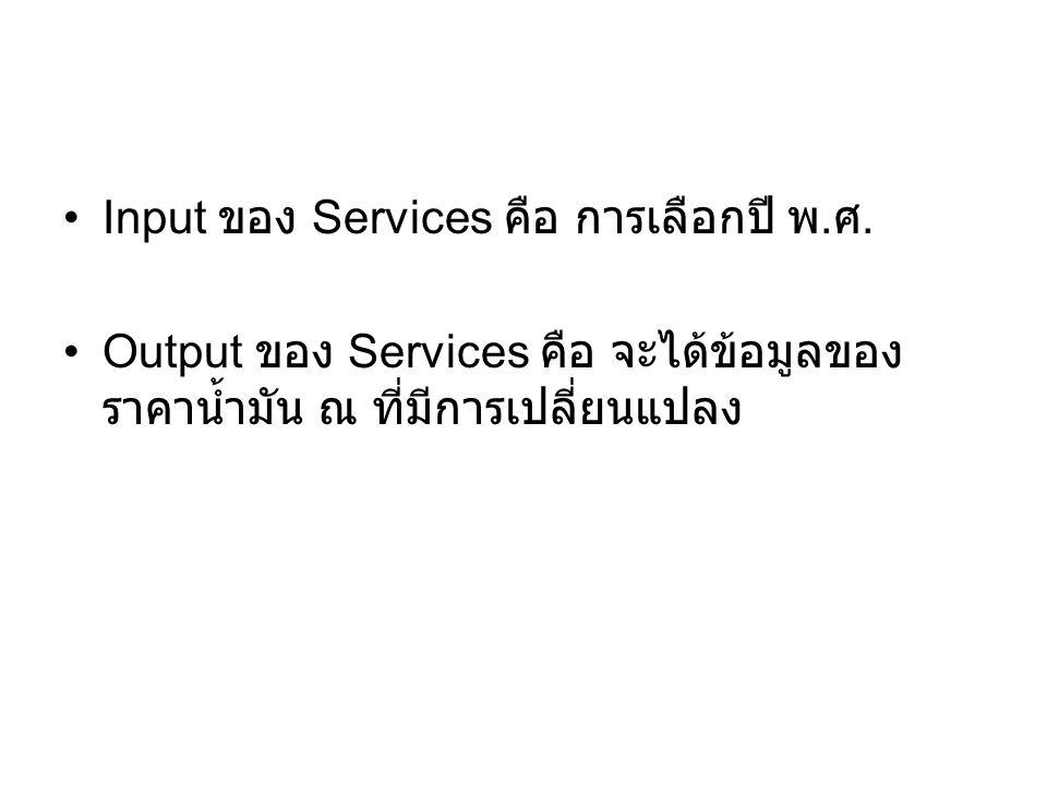 Input ของ Services คือ การเลือกปี พ. ศ. Output ของ Services คือ จะได้ข้อมูลของ ราคาน้ำมัน ณ ที่มีการเปลี่ยนแปลง