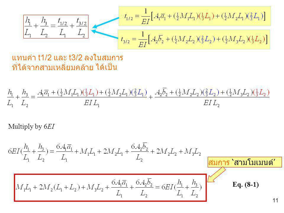 11 Multiply by 6EI แทนค่า t1/2 และ t3/2 ลงในสมการ ที่ได้จากสามเหลี่ยมคล้าย ได้เป็น Eq. (8-1) สมการ 'สามโมเมนต์'