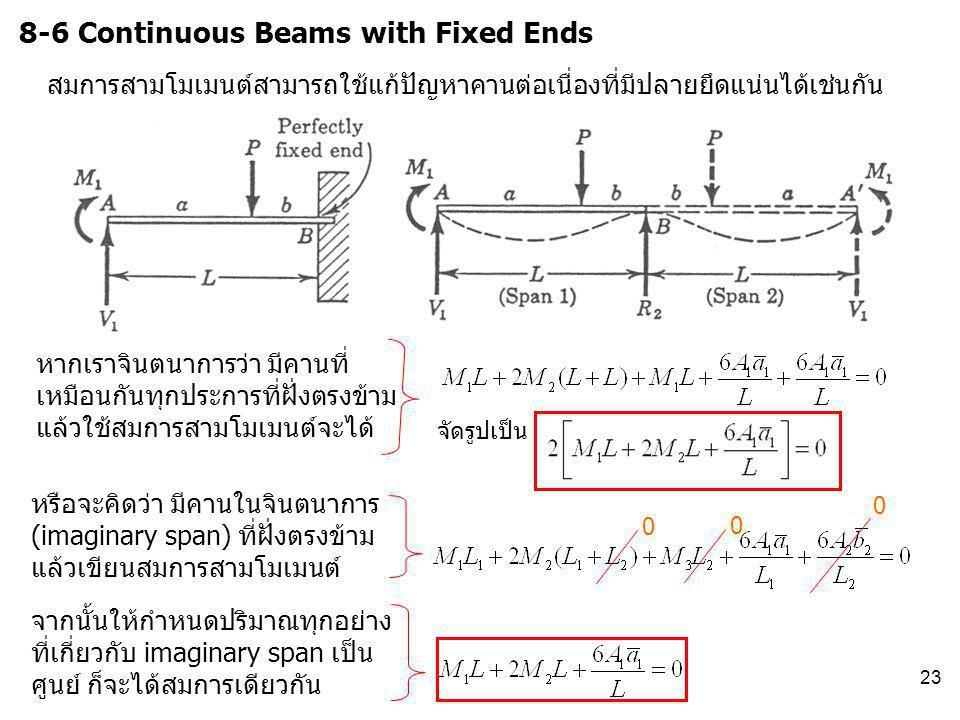 23 8-6 Continuous Beams with Fixed Ends หากเราจินตนาการว่า มีคานที่ เหมือนกันทุกประการที่ฝั่งตรงข้าม แล้วใช้สมการสามโมเมนต์จะได้ สมการสามโมเมนต์สามารถ