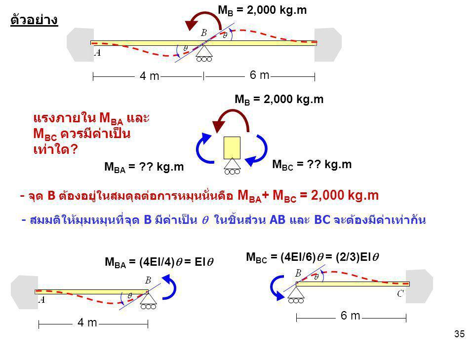 35 ตัวอย่าง M BA = (4EI/4)  = EI  M B = 2,000 kg.m M BC = ?? kg.m M BA = ?? kg.m แรงภายใน M BA และ M BC ควรมีค่าเป็น เท่าใด ? - จุด B ต้องอยู่ในสมดุ