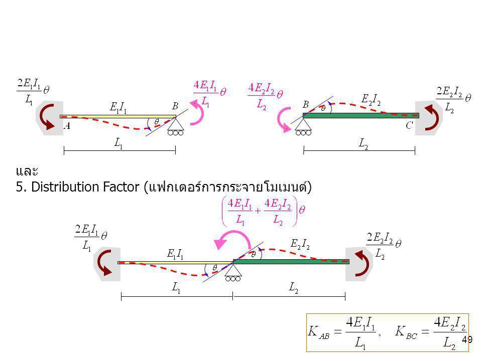 49 และ 5. Distribution Factor (แฟกเตอร์การกระจายโมเมนต์)