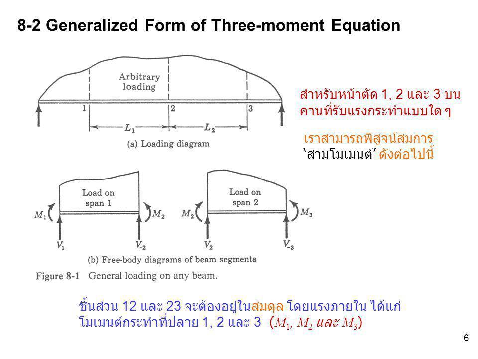 6 8-2 Generalized Form of Three-moment Equation สำหรับหน้าตัด 1, 2 และ 3 บน คานที่รับแรงกระทำแบบใด ๆ ชิ้นส่วน 12 และ 23 จะต้องอยู่ในสมดุล โดยแรงภายใน