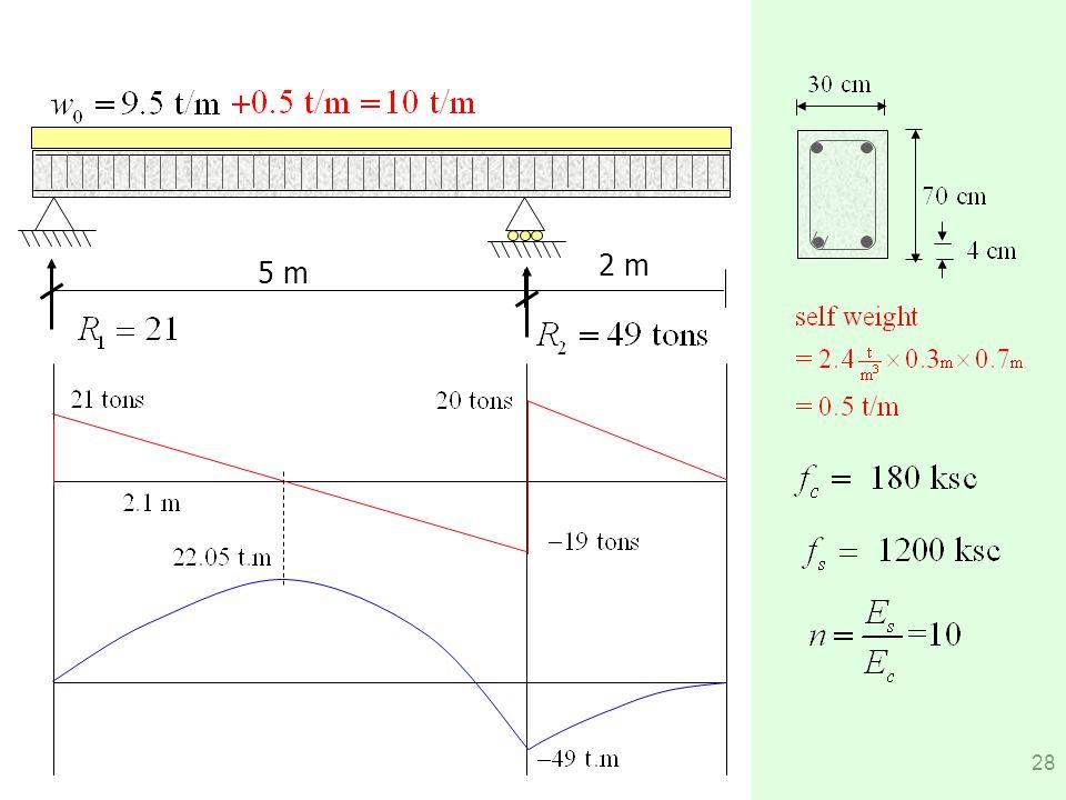 28 5 m 2 m