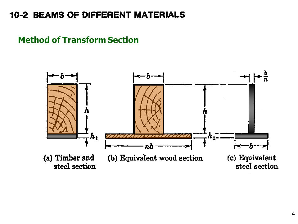 5 The strain of steel and wood at the same level are equal i.e., or Method of Transform Section The load carried by steel fiber and equivalent wood fiber must be equal Combining (a) and (b) yields From (a); i.e., stress in steel fiber can be computed from stress developed in equivalent wood fiber