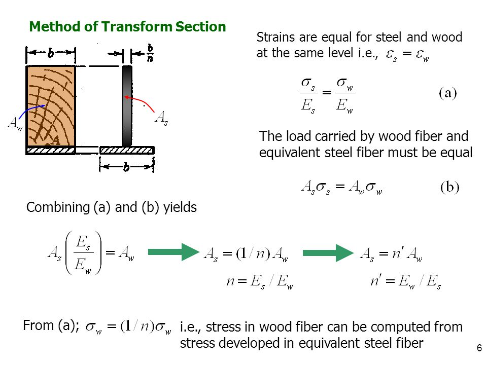 6 Method of Transform Section Strains are equal for steel and wood at the same level i.e., The load carried by wood fiber and equivalent steel fiber must be equal Combining (a) and (b) yields From (a); i.e., stress in wood fiber can be computed from stress developed in equivalent steel fiber