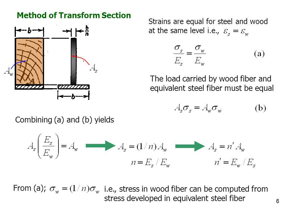 7 Composite Steel-Aluminum- Bronze Section Equivalent Steel Section Equivalent Aluminum Section Equivalent Bronze Section Transformed Sections N.A.