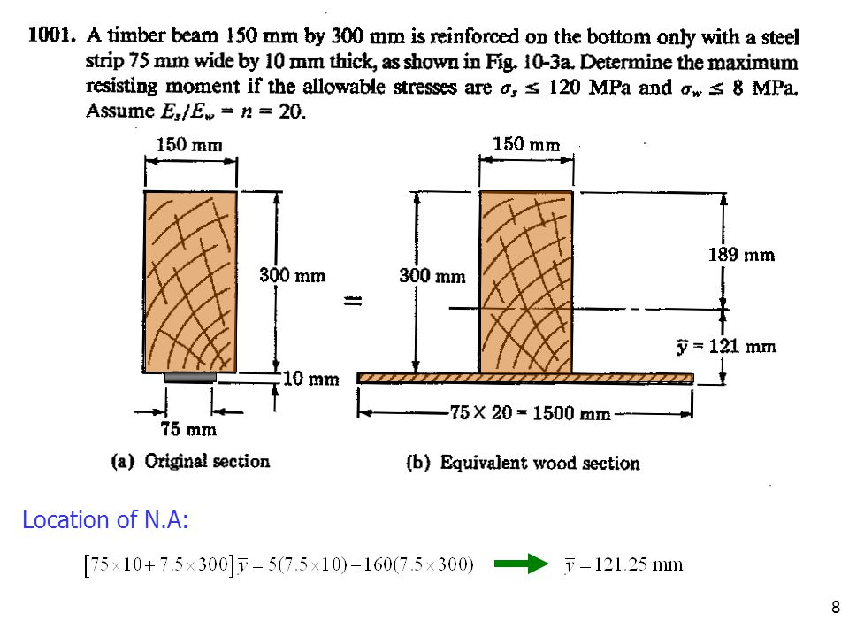 9 Moment of Inertia about N.A: (using transfer formula) พวกเราทุกคนต้องหา ตำแหน่งของแกน N.A.