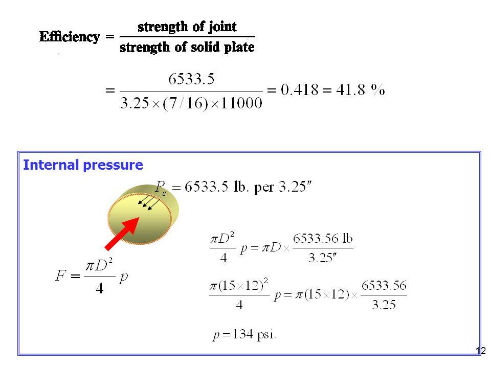 12 Internal pressure