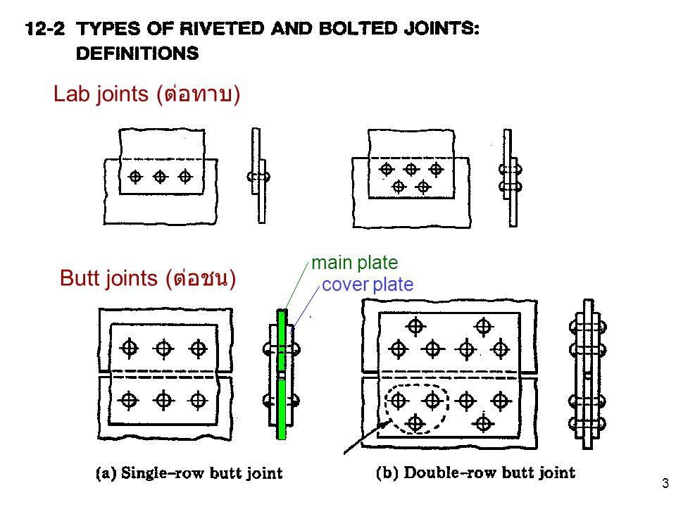 34 shearing capacity of 1-rivet bearing capacity of 1-rivet upper plate Total rivets capacity Row1