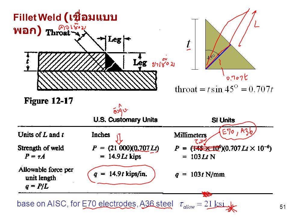 51 Fillet Weld ( เชื่อมแบบ พอก ) base on AISC, for E70 electrodes, A36 steel