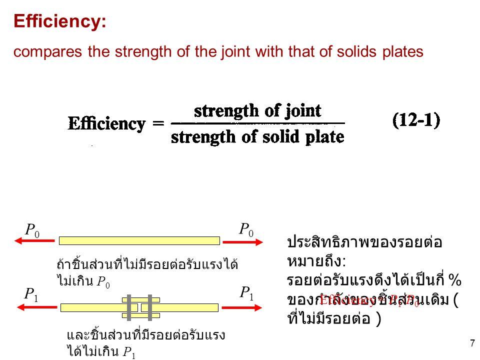 48 สำหรับรอยต่อแบบ friction type ให้คิดแบบเดียวกับรอยต่อแบบ bearing type ยกเว้นไม่ต้องคำนวณค่าหน่วยแรงแบกทาน (Bearing stress) ที่เกิดขึ้นระหว่าง bolt และ plate