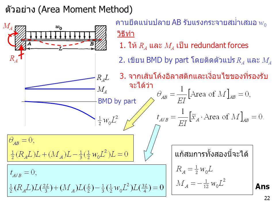22 ตัวอย่าง (Area Moment Method) คานยึดแน่นปลาย AB รับแรงกระจายสม่ำเสมอ w 0 1. ให้ R A และ M A เป็น redundant forces วิธีทำ MAMA RARA 2. เขียน BMD by