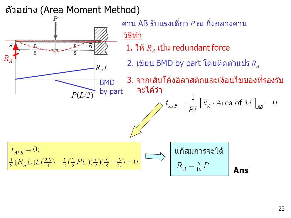 23 ตัวอย่าง (Area Moment Method) คาน AB รับแรงเดี่ยว P ณ กึ่งกลางคาน แก้สมการจะได้ Ans BMD by part 2. เขียน BMD by part โดยติดตัวแปร R A RALRAL P(L/2)